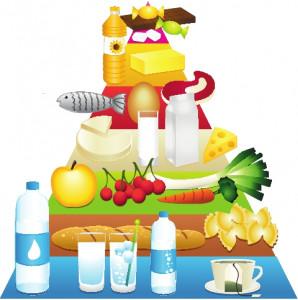 Šolska prehrana